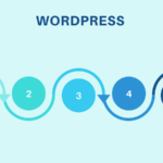 WordPressの案件受注から納品の流れ
